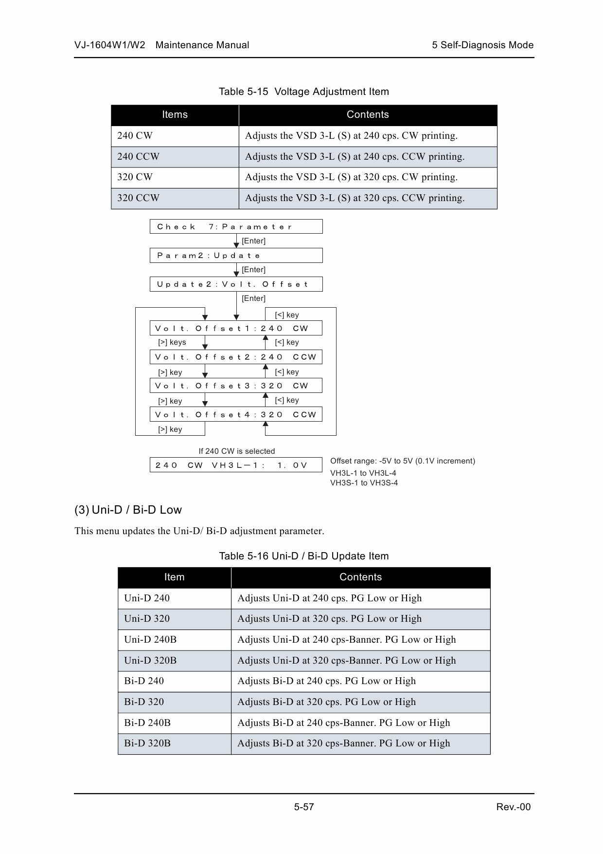ford mondeo service and repair manual pdf download